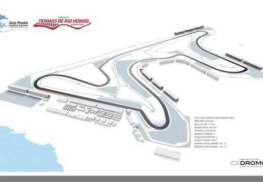 MotoGP irá a Argentina este año
