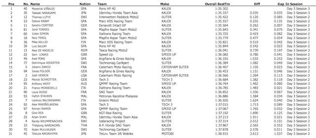 Captura de pantalla 2014-02-13 a la(s) 17.24.31